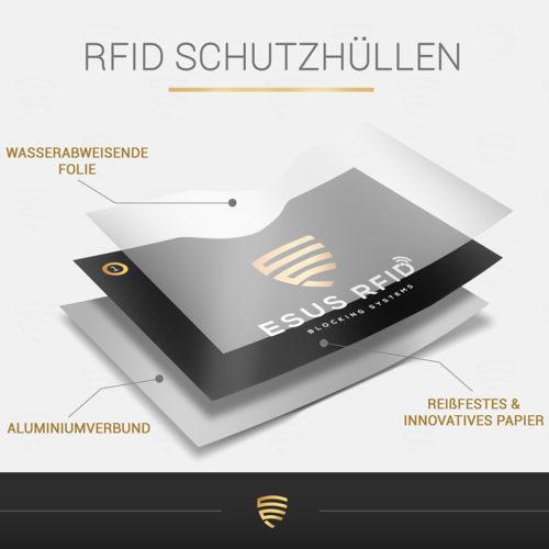RFID Schutzhüllen